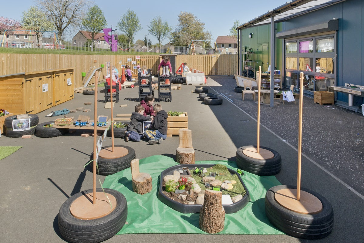 Cart Mill Early Years Centre Glasgow